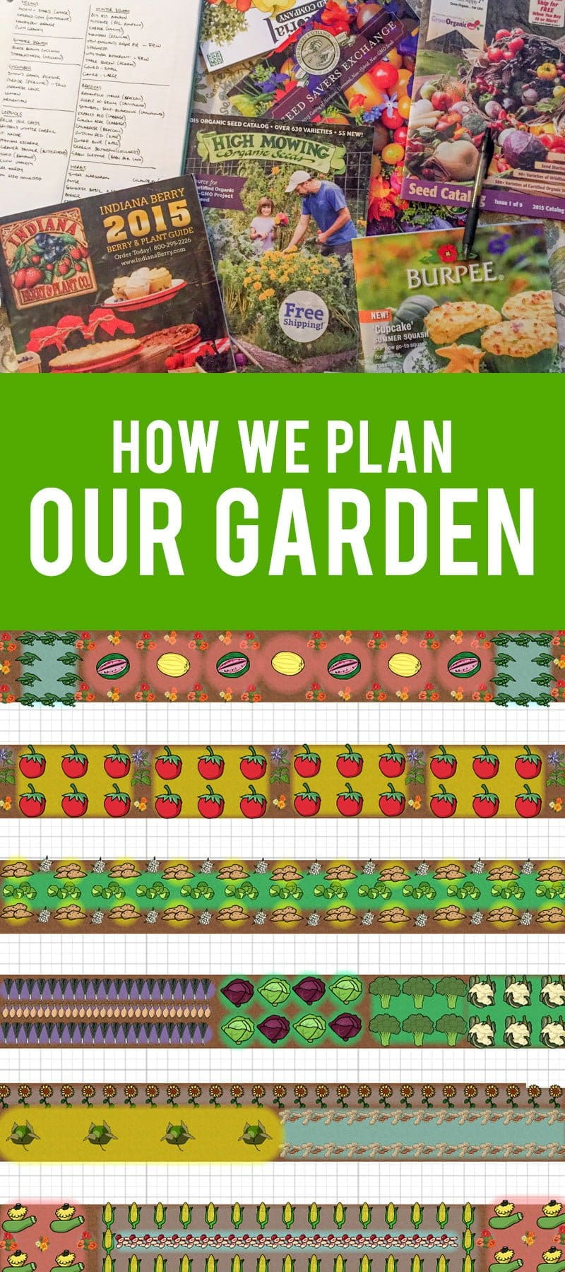 How We Plan Our Garden
