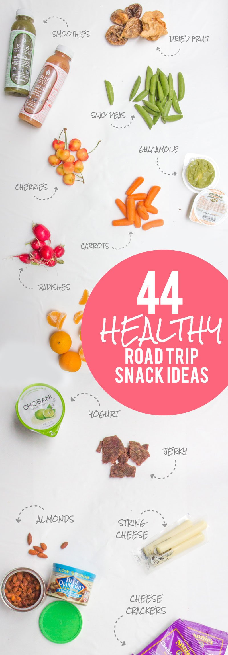 44 Healthy Road Trip Snack Ideas