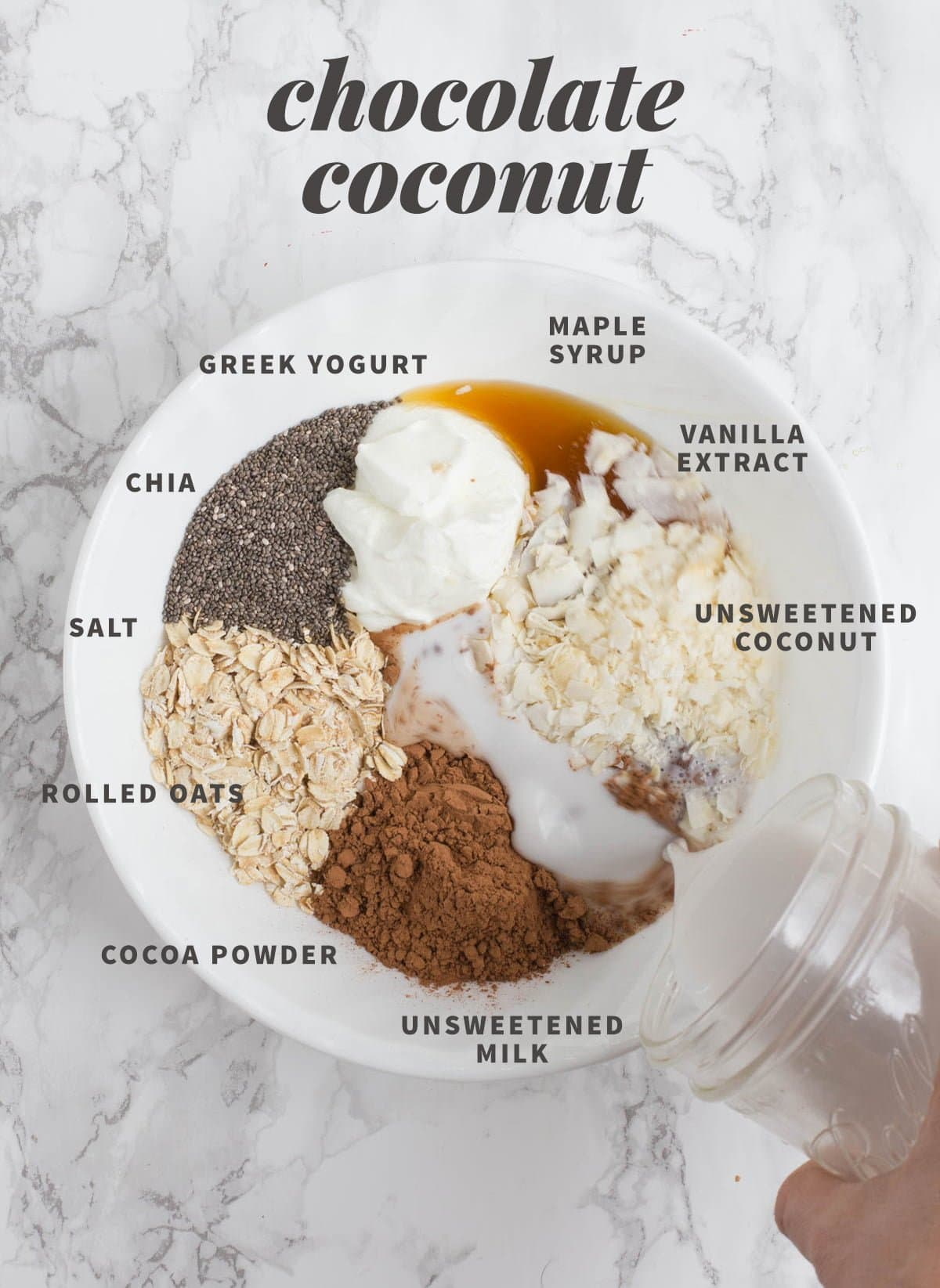 "Ingredients for Chocolate Coconut Overnight Oats in a white mixing bowl. Each ingredient is labeled, and a text overlay reads ""Chocolate Coconut."""