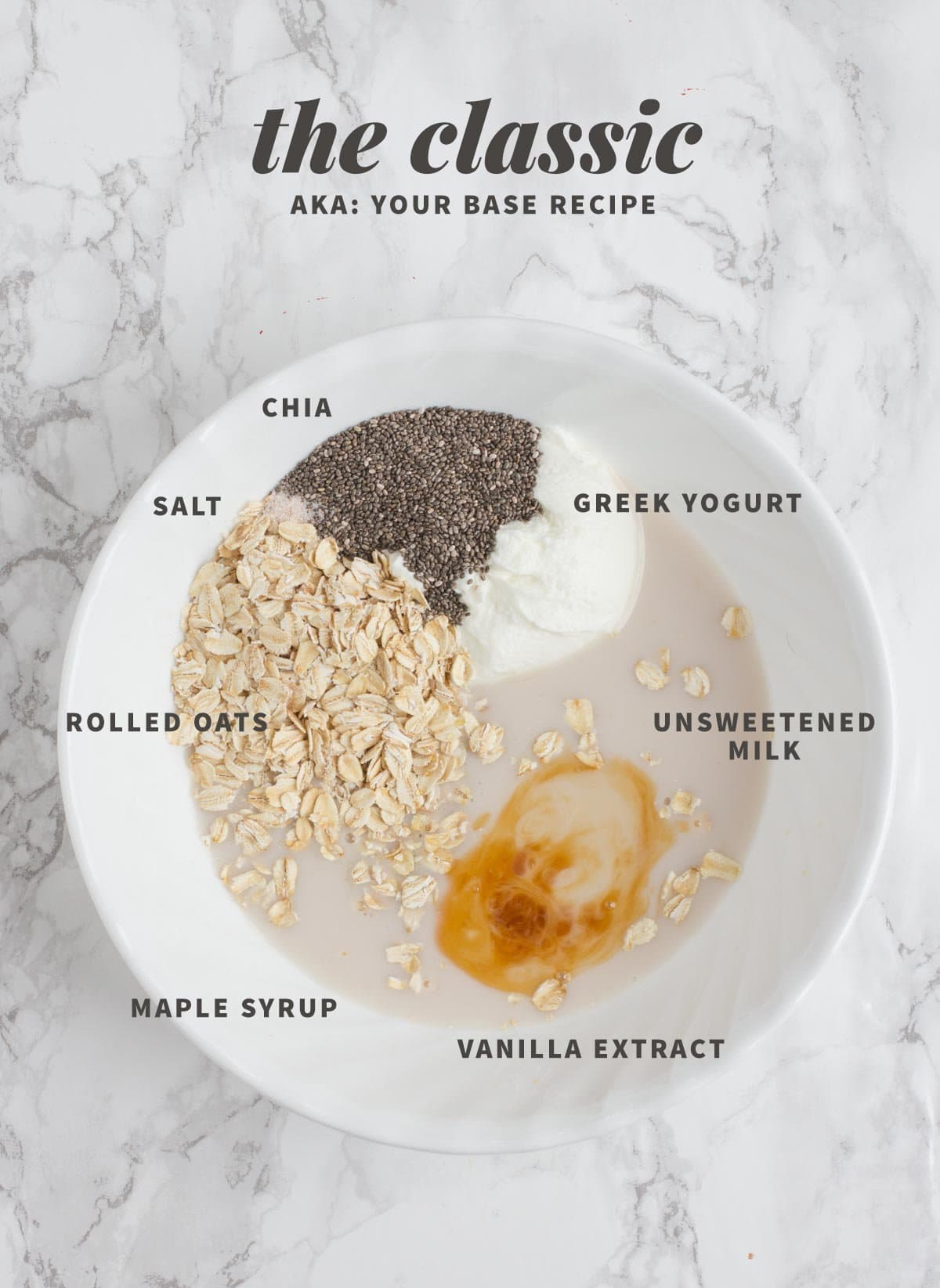 "Ingredients for Classic Overnight Oats in a white mixing bowl. Each ingredient is labeled, and a text overlay reads ""The Classic: AKA Your Base Recipe."""