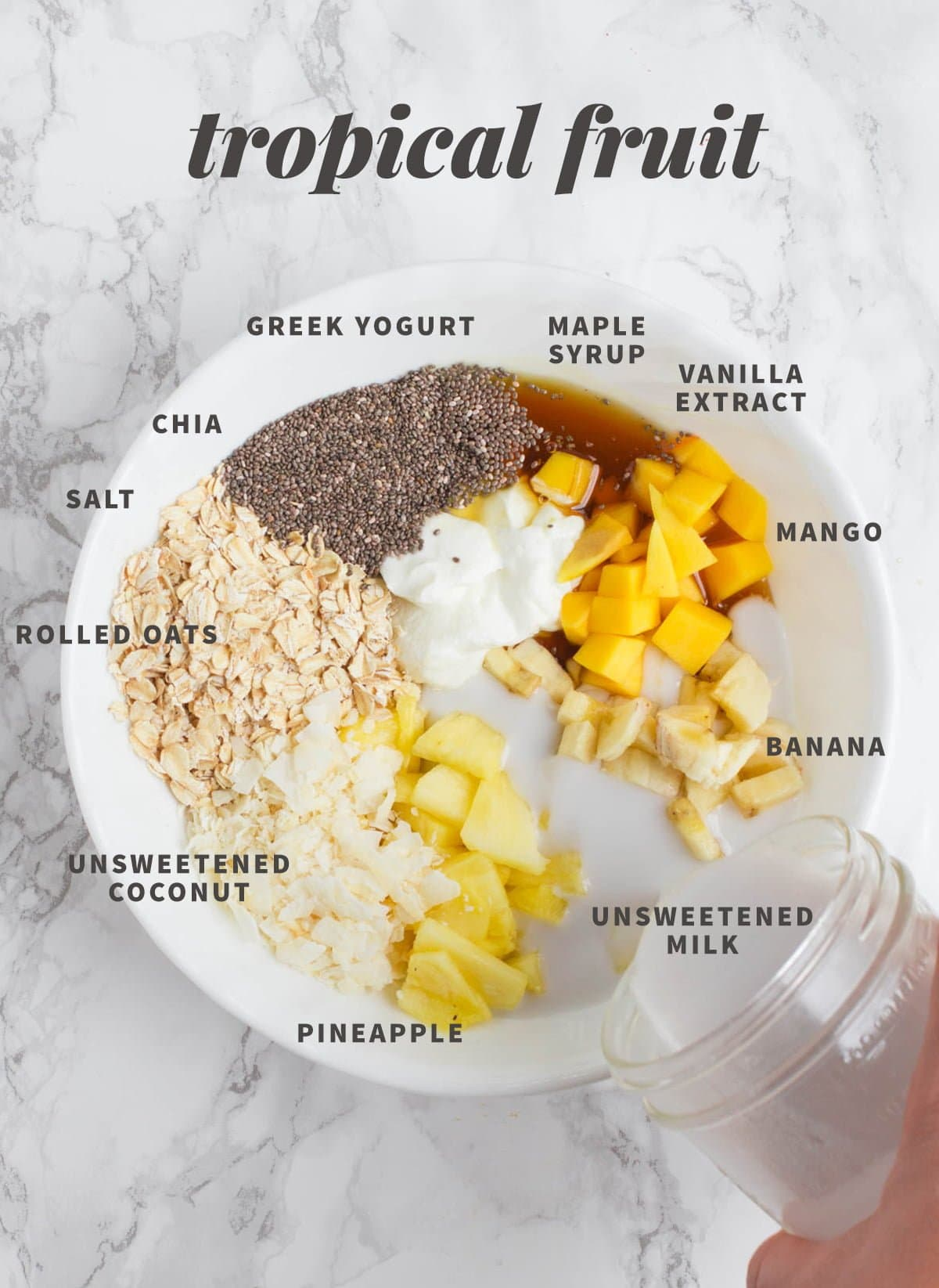 "Ingredients for Tropical Fruit Overnight Oats in a white mixing bowl. Each ingredient is labeled, and a text overlay reads ""Tropical Fruit."""