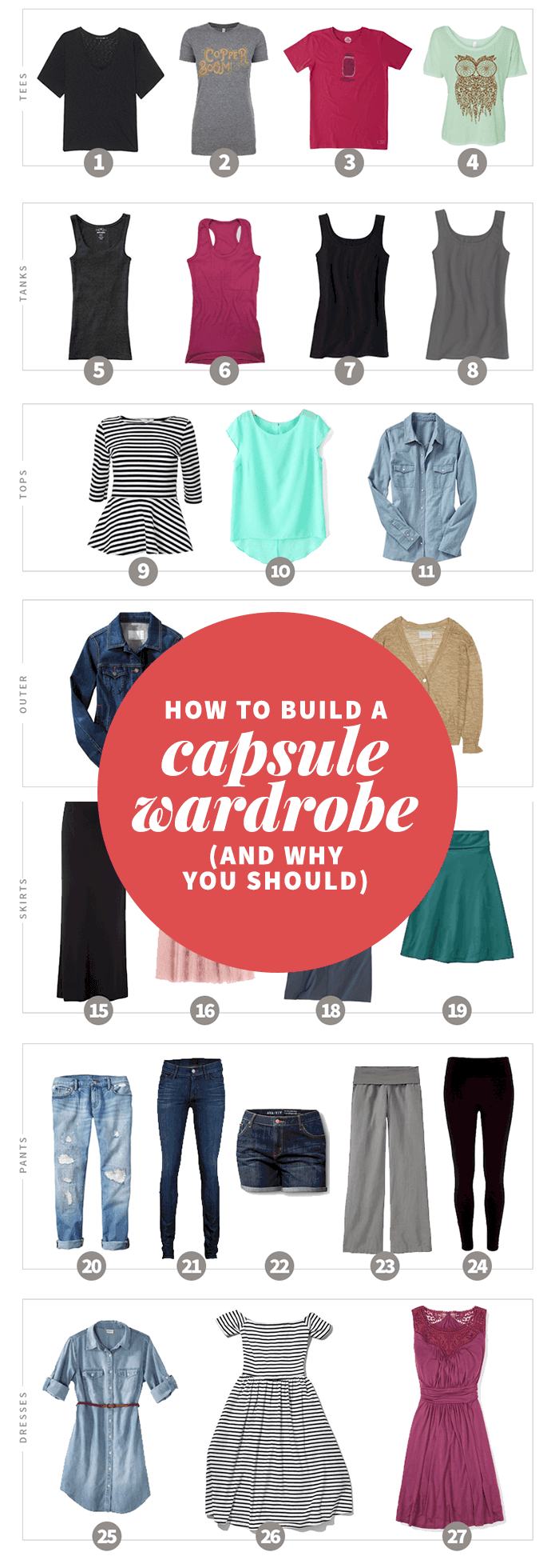 save off 90bdd 9a869 ... How to Build a Capsule Wardrobe (And Why You Should)
